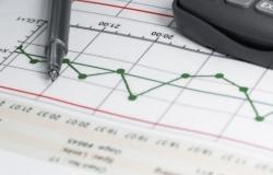Szkolenie Measuring System Analyses